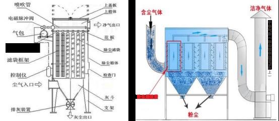 MPC系列脈沖袋式除塵器753.jpg